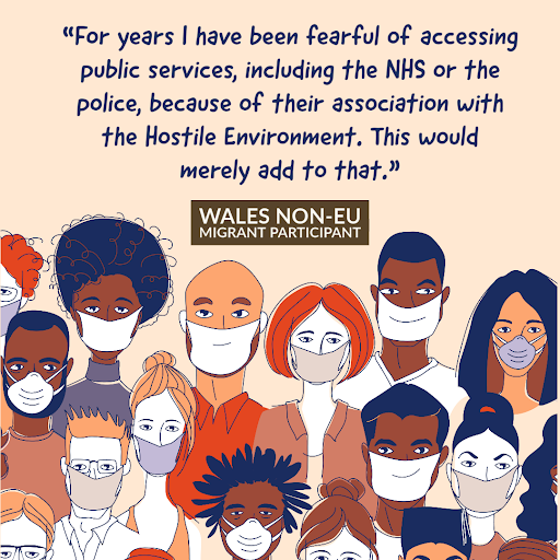 """A graphic of people from different races looking at the viewer wearing face masks. Blue text above their heads on a beige background reads: '""""For years I have been fearful of accessing public services, including the NHS or the police, because of their association with the Hostile Environment. This would merely add to that."""" - WALES NON-EU MIGRANT PARTICIPATION.'"""